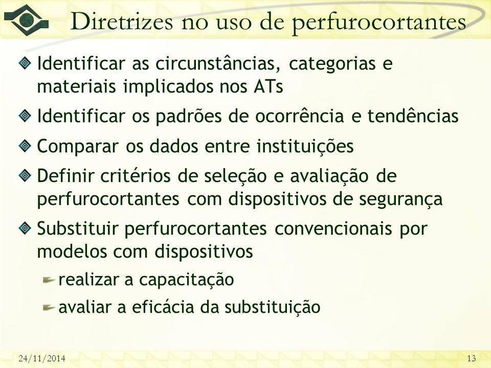 24/11/201413 Diretrizes no uso de perfurocortantes Identificar as circunstâncias, categorias e materiais implicados nos ATs Identificar os padrões de