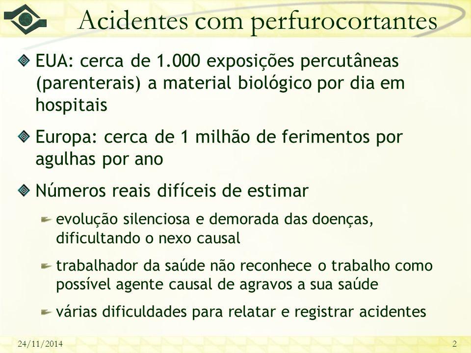 24/11/20142 Acidentes com perfurocortantes EUA: cerca de 1.000 exposições percutâneas (parenterais) a material biológico por dia em hospitais Europa: