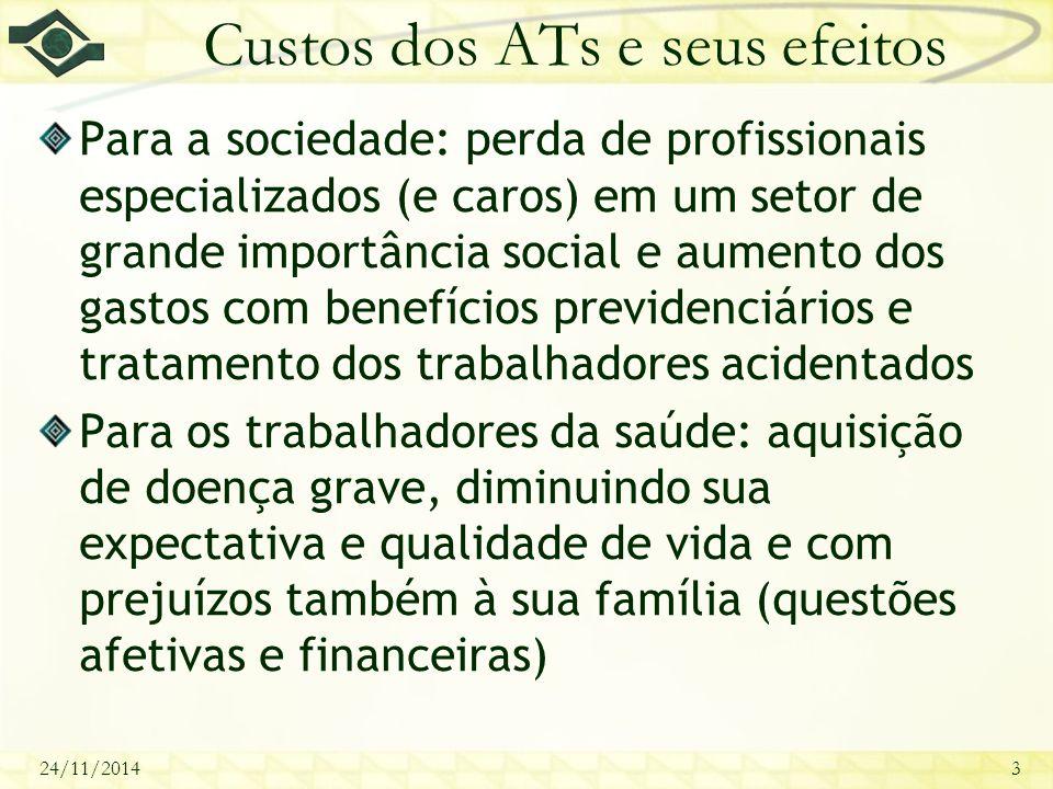 24/11/20143 Custos dos ATs e seus efeitos Para a sociedade: perda de profissionais especializados (e caros) em um setor de grande importância social e