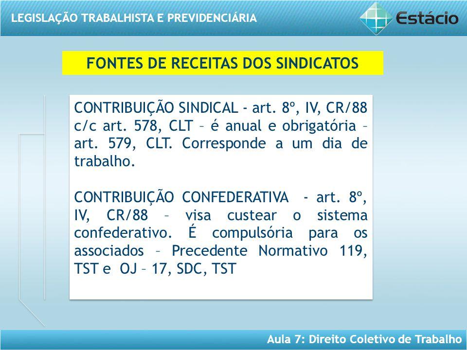 LEGISLAÇÃO TRABALHISTA E PREVIDENCIÁRIA Aula 7: Direito Coletivo de Trabalho CONTRIBUIÇÃO SINDICAL - art. 8º, IV, CR/88 c/c art. 578, CLT – é anual e