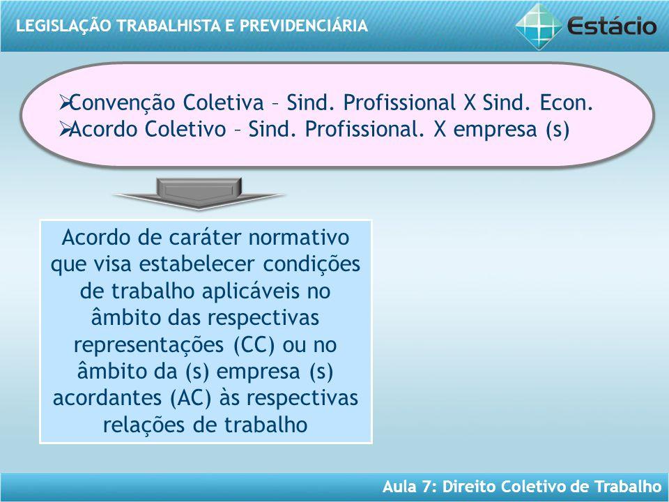 LEGISLAÇÃO TRABALHISTA E PREVIDENCIÁRIA Aula 7: Direito Coletivo de Trabalho  Convenção Coletiva – Sind. Profissional X Sind. Econ.  Acordo Coletivo