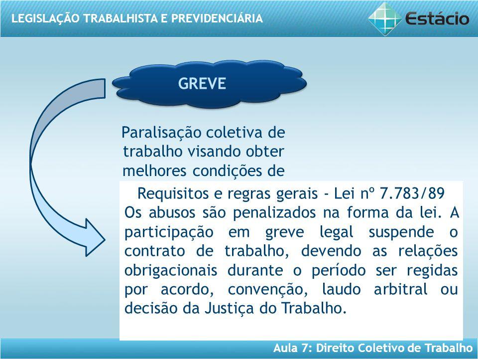 LEGISLAÇÃO TRABALHISTA E PREVIDENCIÁRIA Aula 7: Direito Coletivo de Trabalho Paralisação coletiva de trabalho visando obter melhores condições de trab