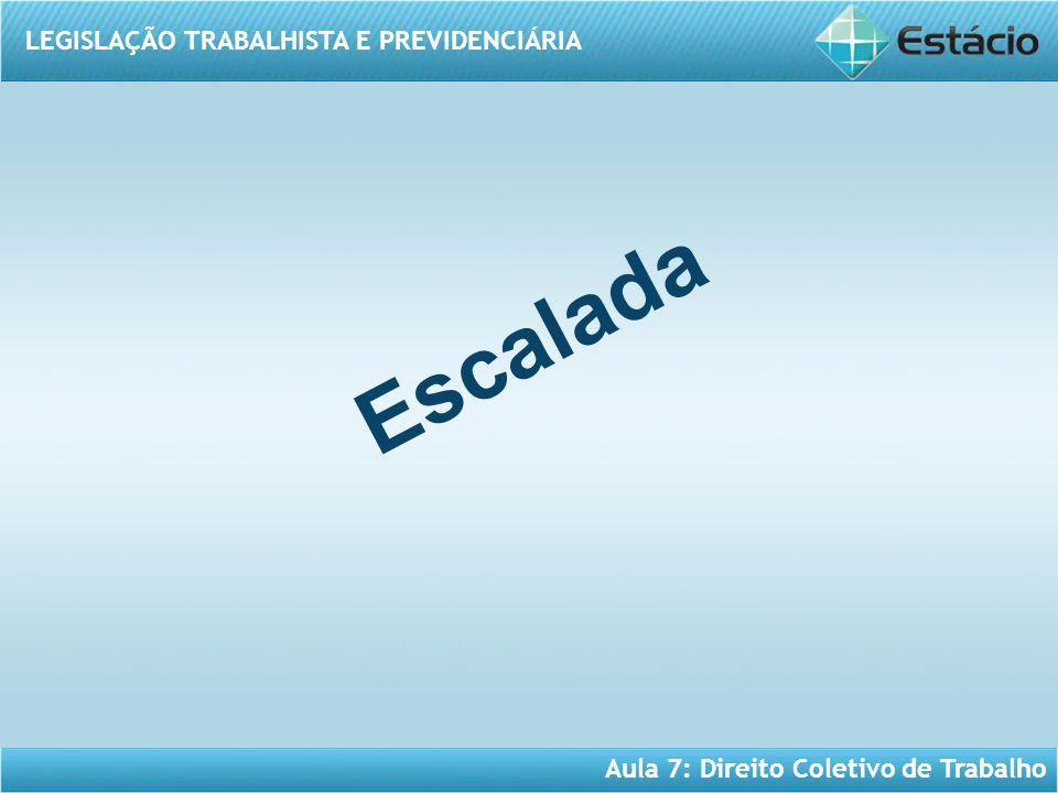 LEGISLAÇÃO TRABALHISTA E PREVIDENCIÁRIA Aula 7: Direito Coletivo de Trabalho CONTRIBUIÇÃO SINDICAL - art.