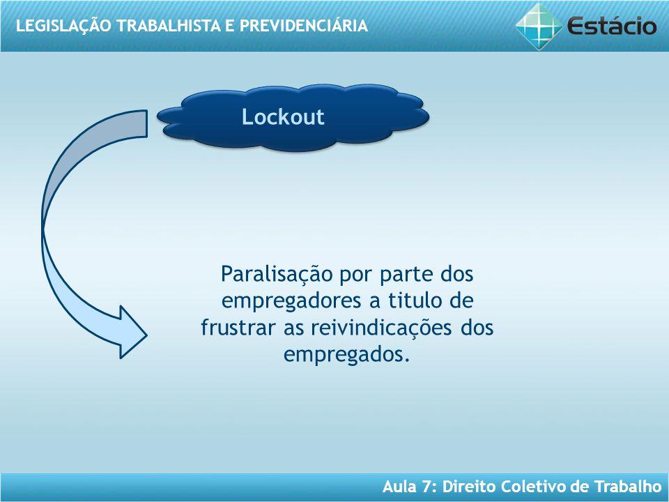 LEGISLAÇÃO TRABALHISTA E PREVIDENCIÁRIA Aula 7: Direito Coletivo de Trabalho Paralisação por parte dos empregadores a titulo de frustrar as reivindica