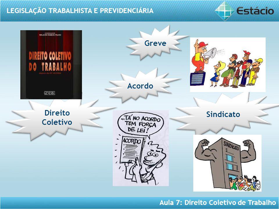 LEGISLAÇÃO TRABALHISTA E PREVIDENCIÁRIA Aula 7: Direito Coletivo de Trabalho Direito Coletivo Sindicato Acordo Greve