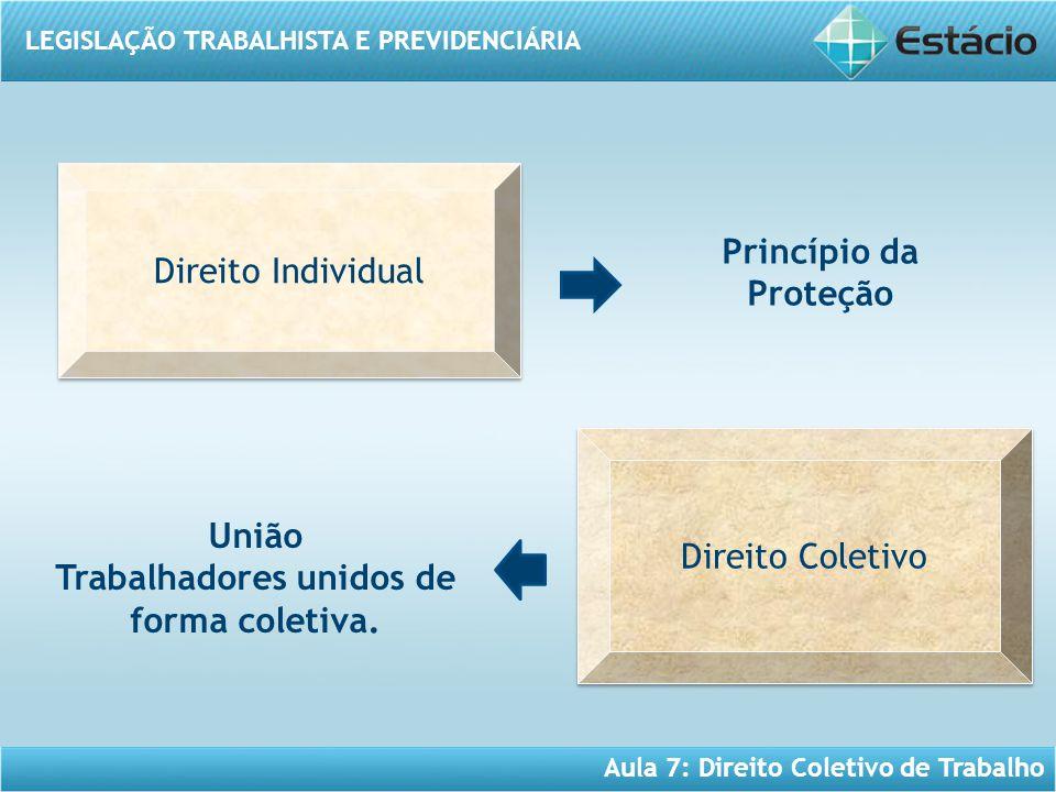 LEGISLAÇÃO TRABALHISTA E PREVIDENCIÁRIA Aula 7: Direito Coletivo de Trabalho Direito Individual Princípio da Proteção Direito Coletivo União Trabalhad