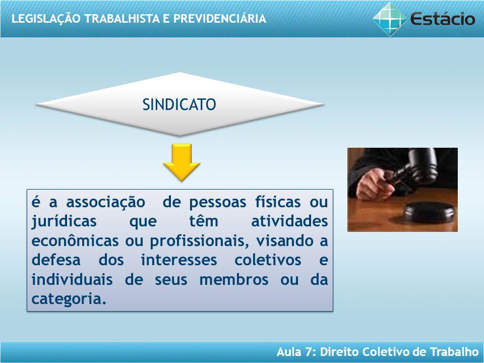 LEGISLAÇÃO TRABALHISTA E PREVIDENCIÁRIA Aula 7: Direito Coletivo de Trabalho é a associação de pessoas físicas ou jurídicas que têm atividades econômi