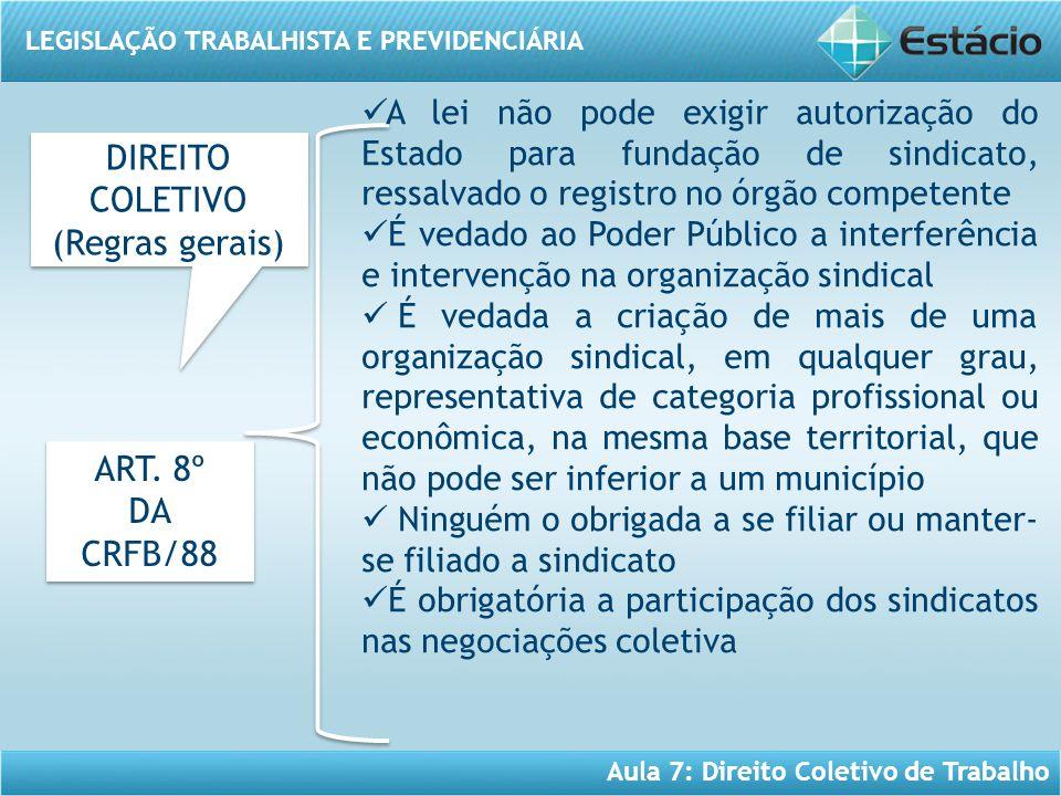LEGISLAÇÃO TRABALHISTA E PREVIDENCIÁRIA Aula 7: Direito Coletivo de Trabalho ART. 8º DA CRFB/88 ART. 8º DA CRFB/88 DIREITO COLETIVO (Regras gerais) DI