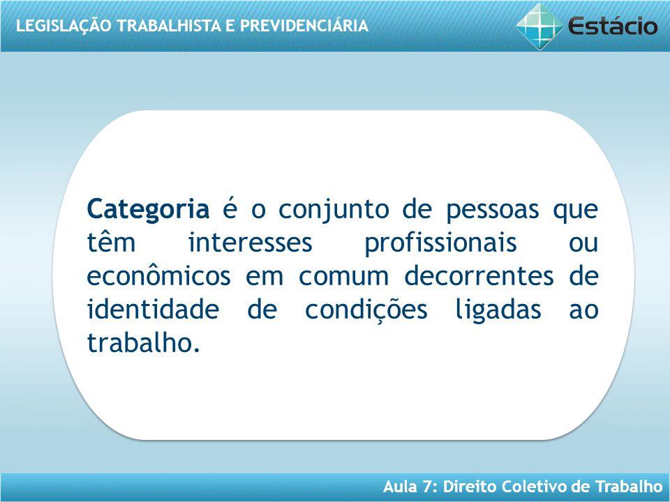 LEGISLAÇÃO TRABALHISTA E PREVIDENCIÁRIA Aula 7: Direito Coletivo de Trabalho Categoria é o conjunto de pessoas que têm interesses profissionais ou eco