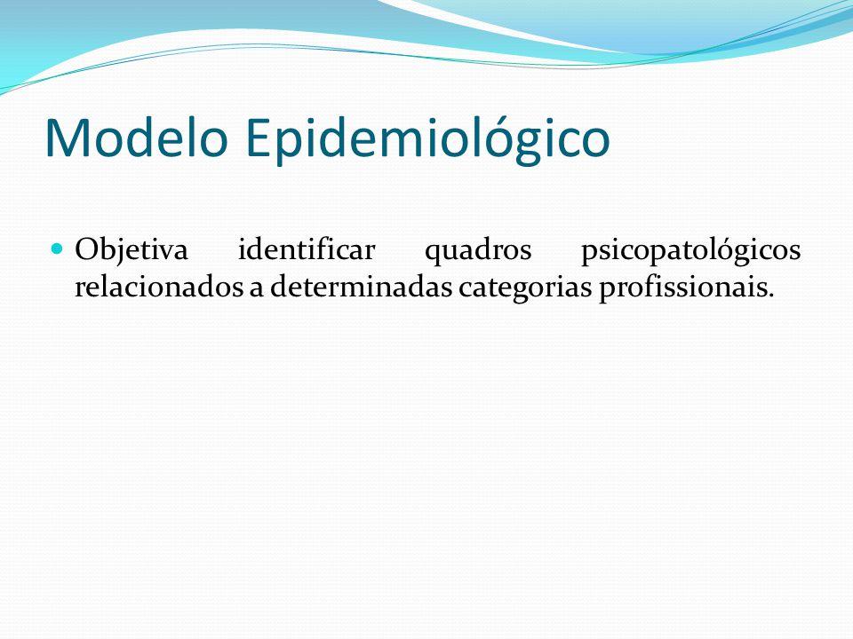 Modelo Epidemiológico Objetiva identificar quadros psicopatológicos relacionados a determinadas categorias profissionais.