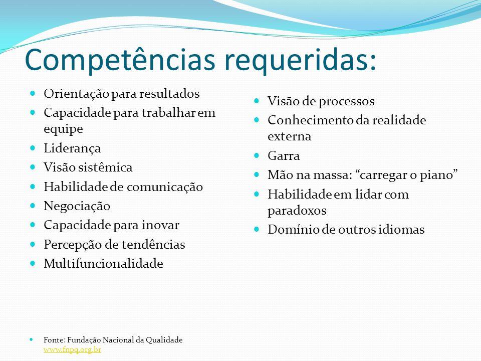 Competências requeridas: Orientação para resultados Capacidade para trabalhar em equipe Liderança Visão sistêmica Habilidade de comunicação Negociação