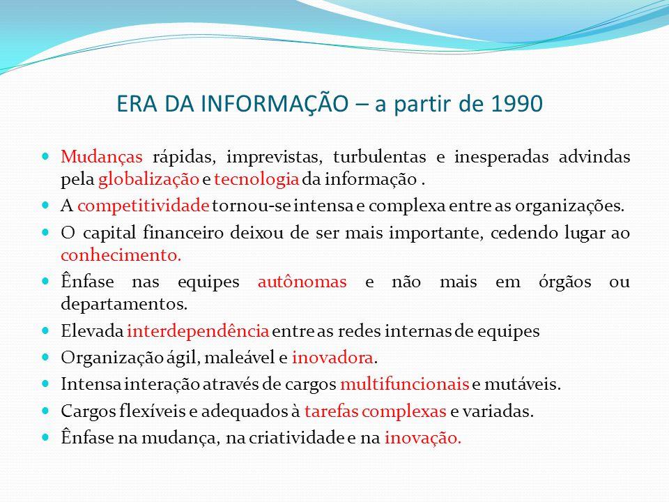 ERA DA INFORMAÇÃO – a partir de 1990 Mudanças rápidas, imprevistas, turbulentas e inesperadas advindas pela globalização e tecnologia da informação. A