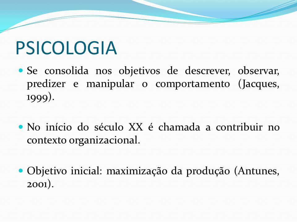 PSICOLOGIA Se consolida nos objetivos de descrever, observar, predizer e manipular o comportamento (Jacques, 1999). No início do século XX é chamada a