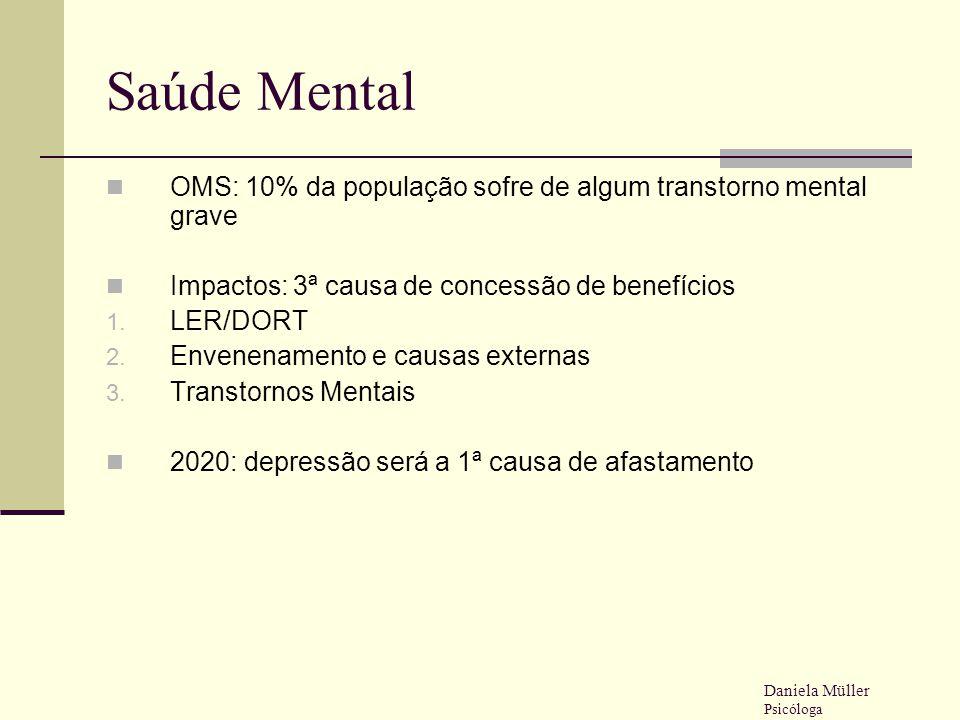 Saúde Mental OMS: 10% da população sofre de algum transtorno mental grave Impactos: 3ª causa de concessão de benefícios 1. LER/DORT 2. Envenenamento e