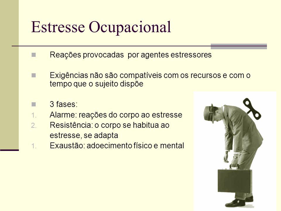 Estresse Ocupacional Reações provocadas por agentes estressores Exigências não são compatíveis com os recursos e com o tempo que o sujeito dispõe 3 fa