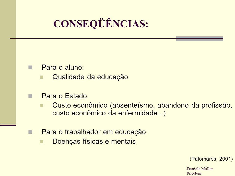 Para o aluno: Qualidade da educação Para o Estado Custo econômico (absenteísmo, abandono da profissão, custo econômico da enfermidade...) Para o traba