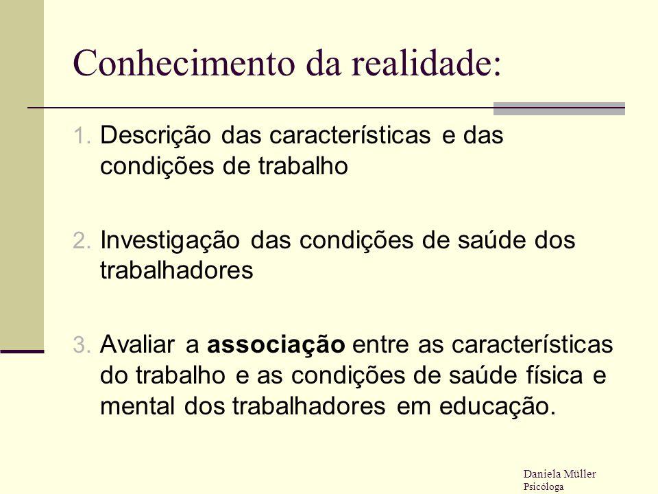 Conhecimento da realidade: 1. Descrição das características e das condições de trabalho 2. Investigação das condições de saúde dos trabalhadores 3. Av