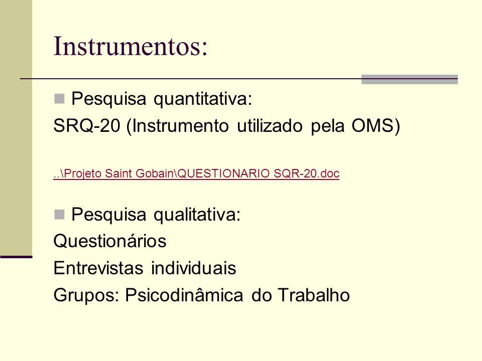 Instrumentos: Pesquisa quantitativa: SRQ-20 (Instrumento utilizado pela OMS)..\Projeto Saint Gobain\QUESTIONARIO SQR-20.doc Pesquisa qualitativa: Ques