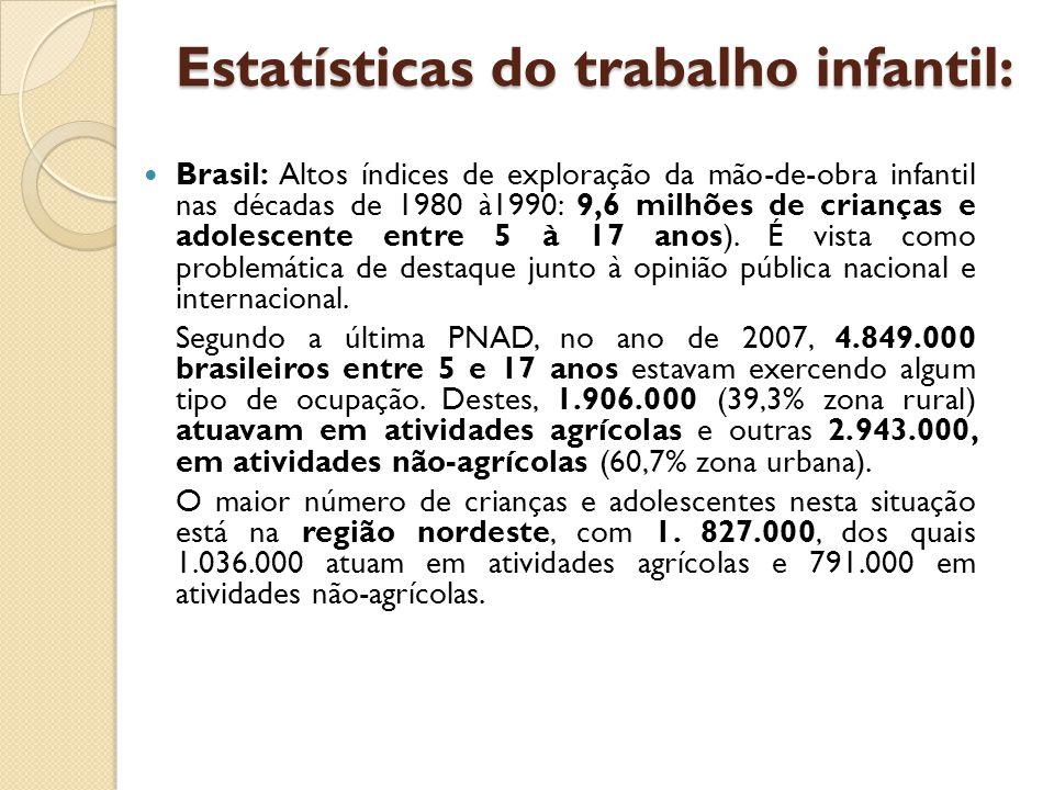 Estatísticas do trabalho infantil: Brasil: Altos índices de exploração da mão-de-obra infantil nas décadas de 1980 à1990: 9,6 milhões de crianças e adolescente entre 5 à 17 anos).