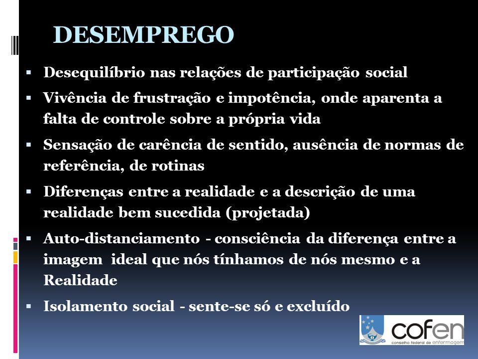 DESEMPREGO  Desequilíbrio nas relações de participação social  Vivência de frustração e impotência, onde aparenta a falta de controle sobre a própri