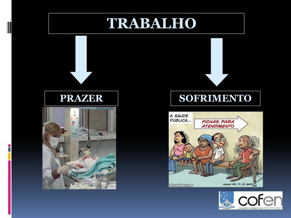 SOFRIMENTO TRABALHO PRAZER