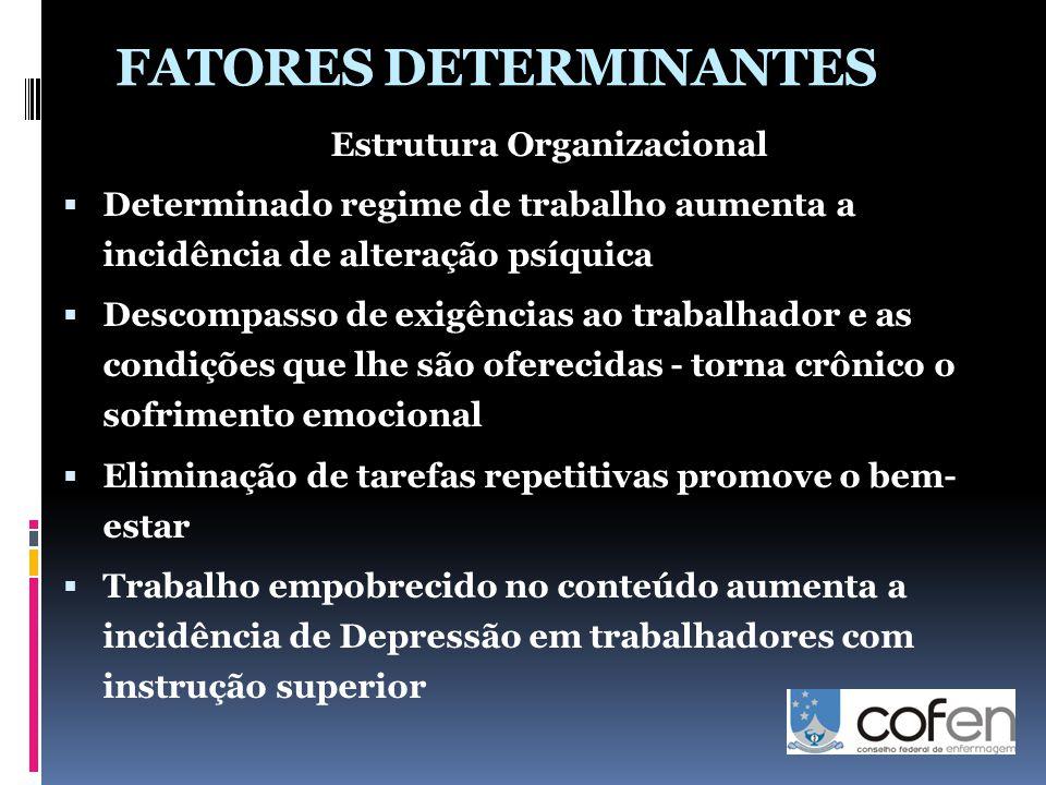 FATORES DETERMINANTES Estrutura Organizacional  Determinado regime de trabalho aumenta a incidência de alteração psíquica  Descompasso de exigências