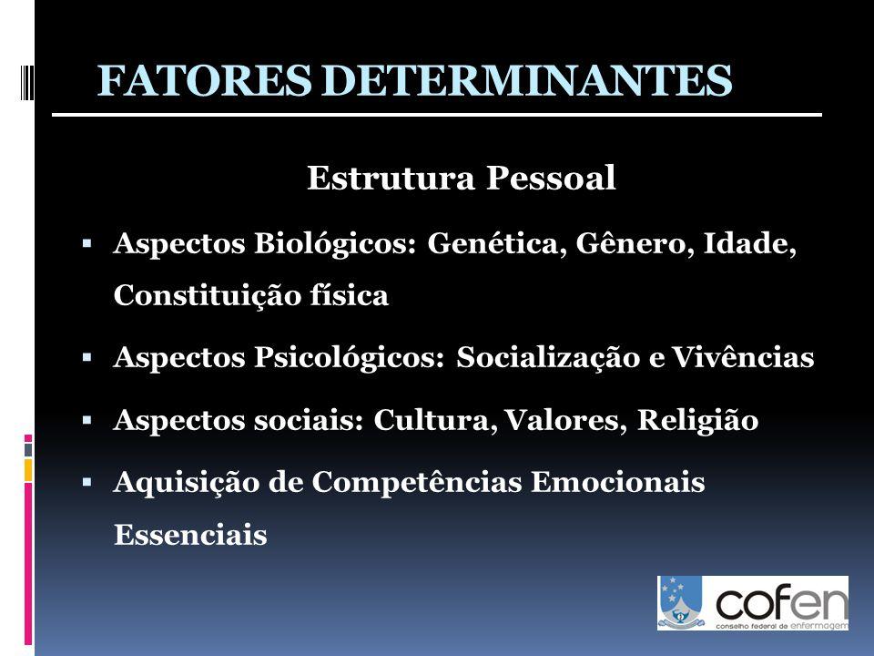 FATORES DETERMINANTES Estrutura Pessoal  Aspectos Biológicos: Genética, Gênero, Idade, Constituição física  Aspectos Psicológicos: Socialização e Vivências  Aspectos sociais: Cultura, Valores, Religião  Aquisição de Competências Emocionais Essenciais
