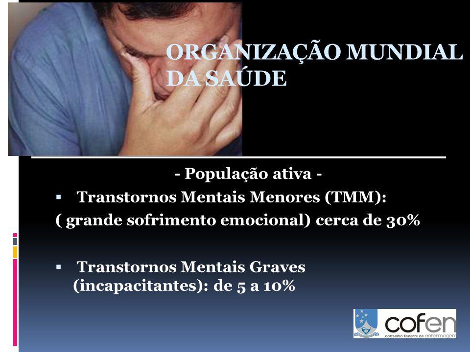 ORGANIZAÇÃO MUNDIAL DA SAÚDE - População ativa -  Transtornos Mentais Menores (TMM): ( grande sofrimento emocional) cerca de 30%  Transtornos Mentais Graves (incapacitantes): de 5 a 10%