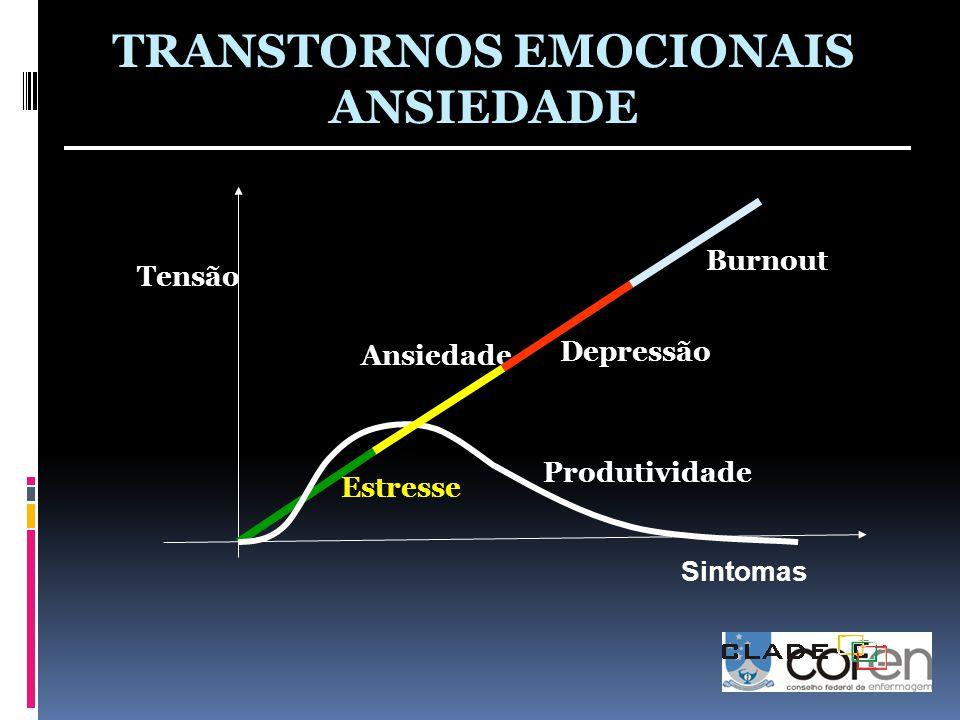TRANSTORNOS EMOCIONAIS ANSIEDADE Estresse Ansiedade Sintomas Tensão Depressão Produtividade Burnout