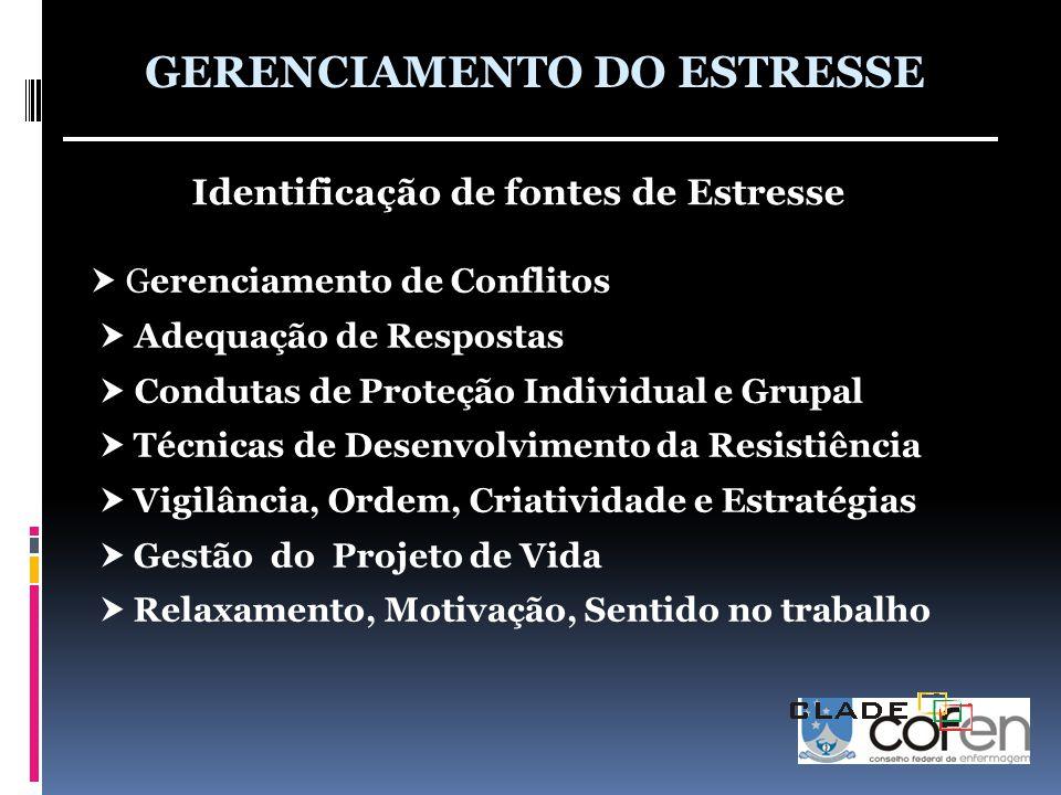  Gerenciamento de Conflitos  Adequação de Respostas  Condutas de Proteção Individual e Grupal  Técnicas de Desenvolvimento da Resistiência  Vigil