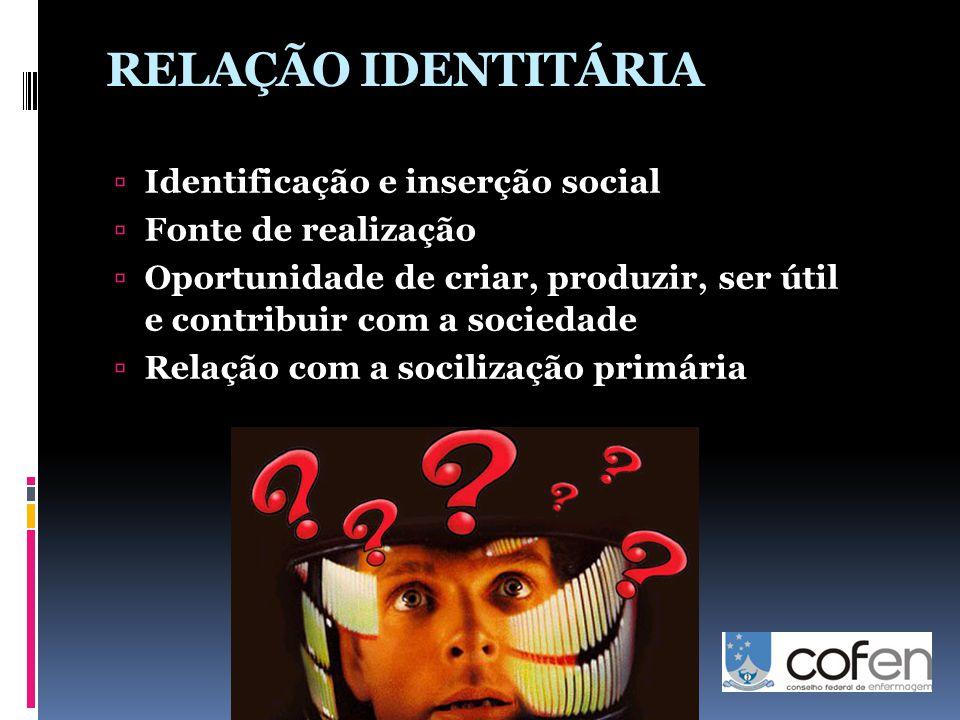 RELAÇÃO IDENTITÁRIA  Identificação e inserção social  Fonte de realização  Oportunidade de criar, produzir, ser útil e contribuir com a sociedade  Relação com a socilização primária