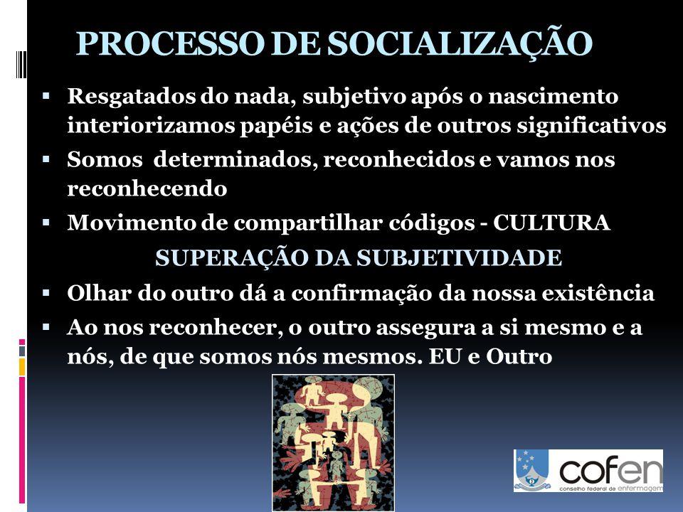 PROCESSO DE SOCIALIZAÇÃO  Resgatados do nada, subjetivo após o nascimento interiorizamos papéis e ações de outros significativos  Somos determinados