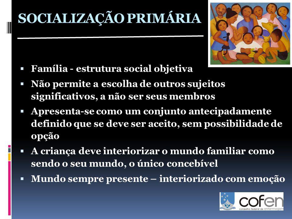 SOCIALIZAÇÃO PRIMÁRIA  Família - estrutura social objetiva  Não permite a escolha de outros sujeitos significativos, a não ser seus membros  Aprese