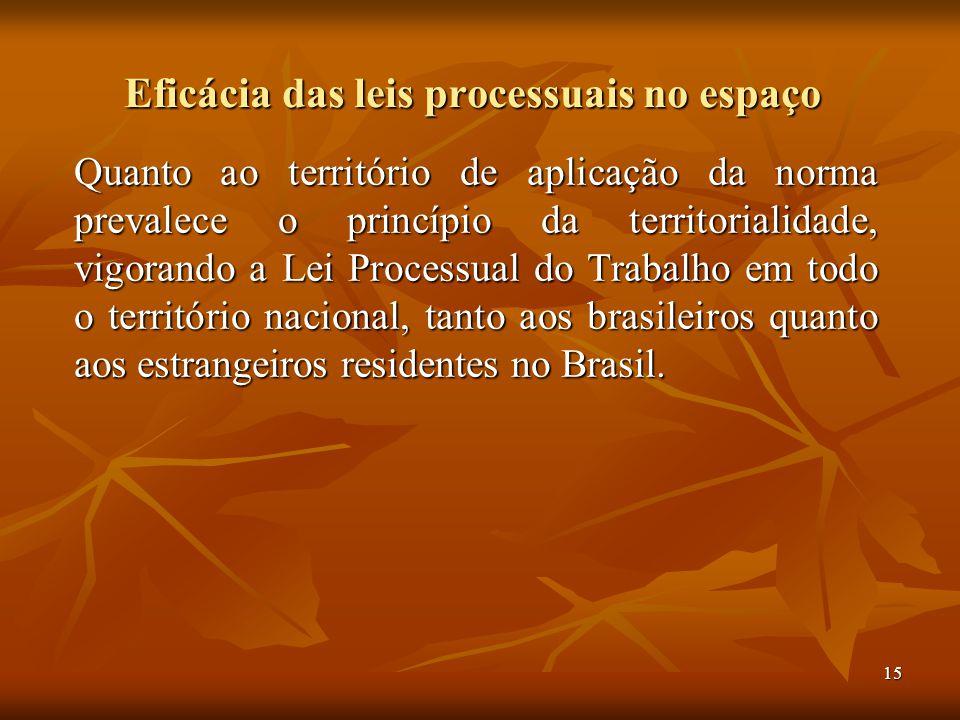 15 Eficácia das leis processuais no espaço Quanto ao território de aplicação da norma prevalece o princípio da territorialidade, vigorando a Lei Proce