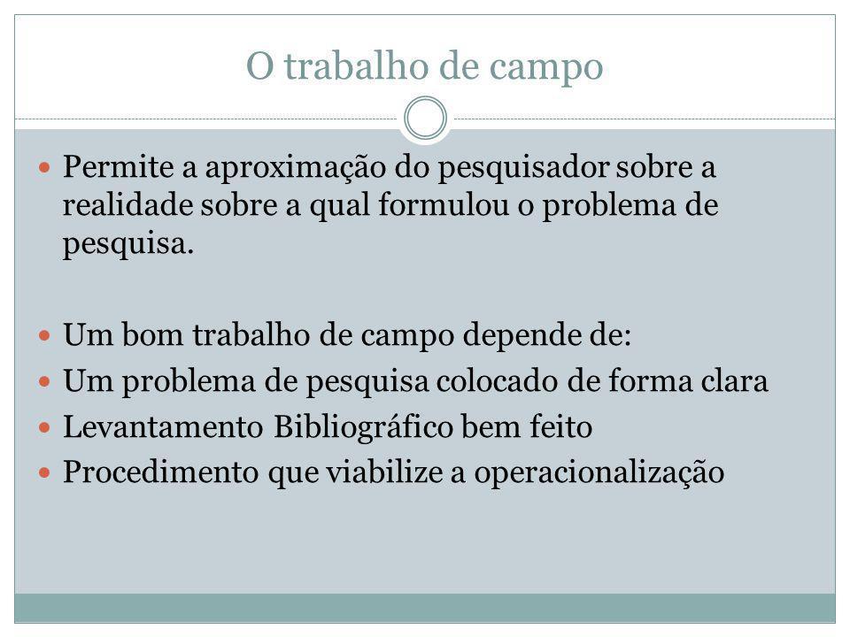 O Campo na pesquisa qualitativa Recorte espacial que diz respeito ao recorte teórico correspondente ao objeto de investigação.