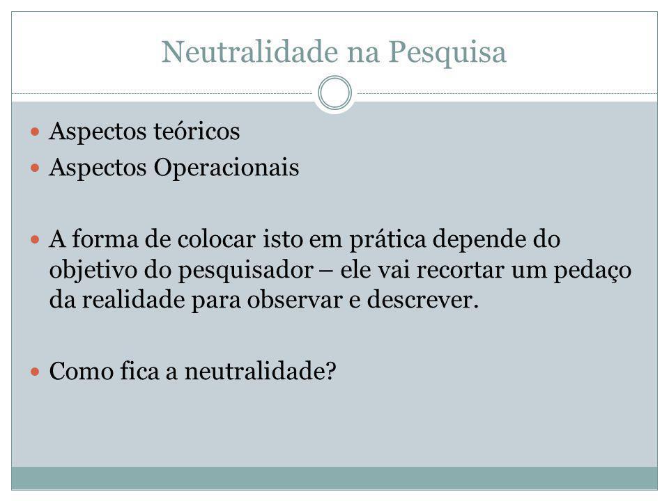  Constituição dos Grupos e distribuição dos temas.