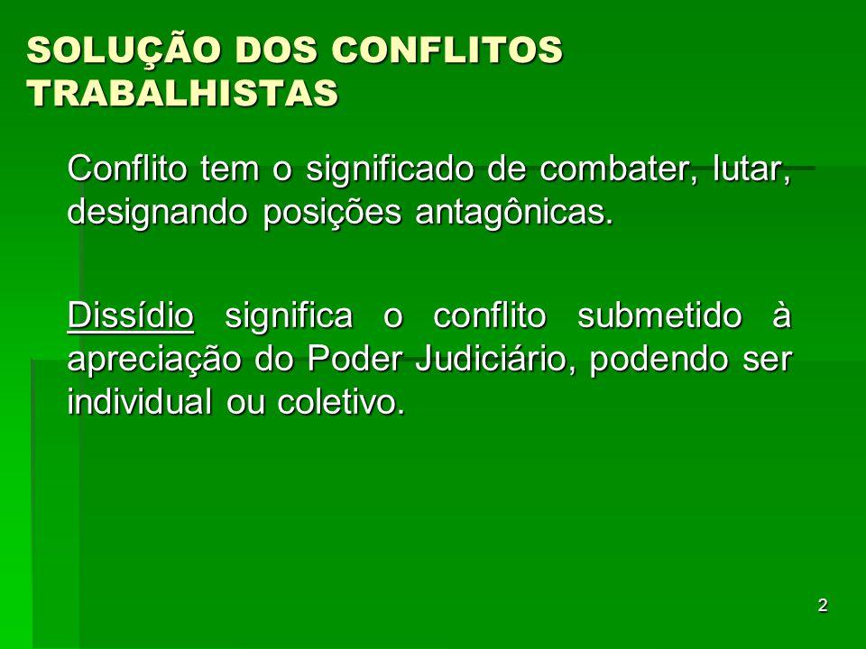 2 SOLUÇÃO DOS CONFLITOS TRABALHISTAS Conflito tem o significado de combater, lutar, designando posições antagônicas. Dissídio significa o conflito sub