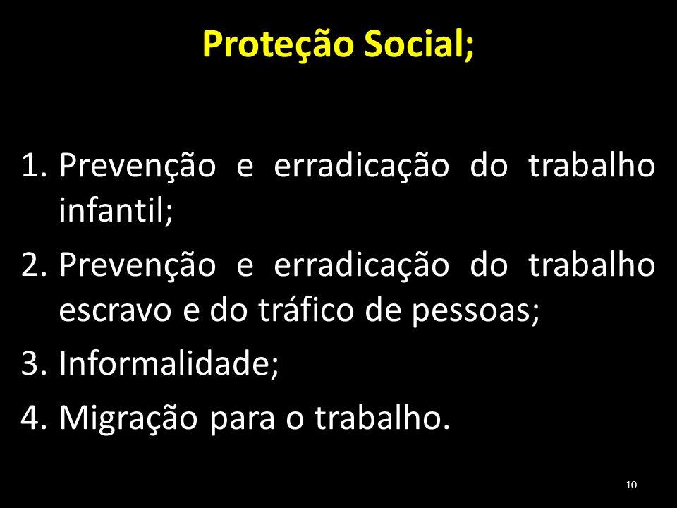 Proteção Social; 1.Prevenção e erradicação do trabalho infantil; 2.Prevenção e erradicação do trabalho escravo e do tráfico de pessoas; 3.Informalidade; 4.Migração para o trabalho.