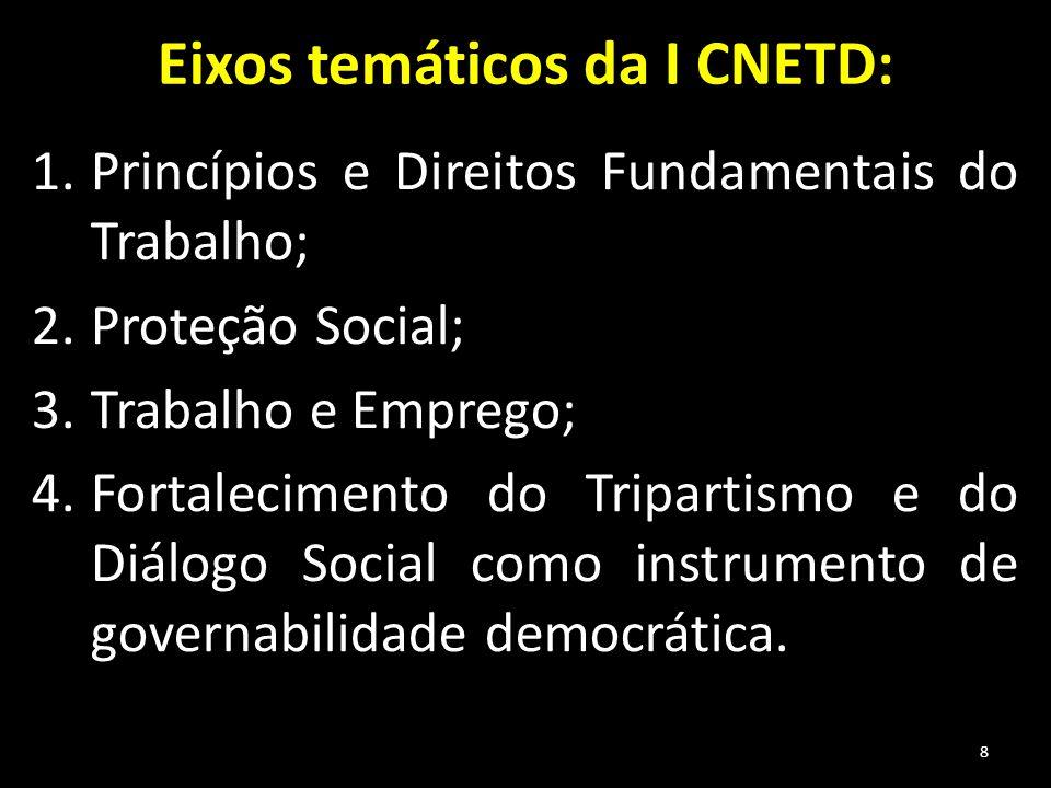 Eixos temáticos da I CNETD: 1.Princípios e Direitos Fundamentais do Trabalho; 2.Proteção Social; 3.Trabalho e Emprego; 4.Fortalecimento do Tripartismo e do Diálogo Social como instrumento de governabilidade democrática.