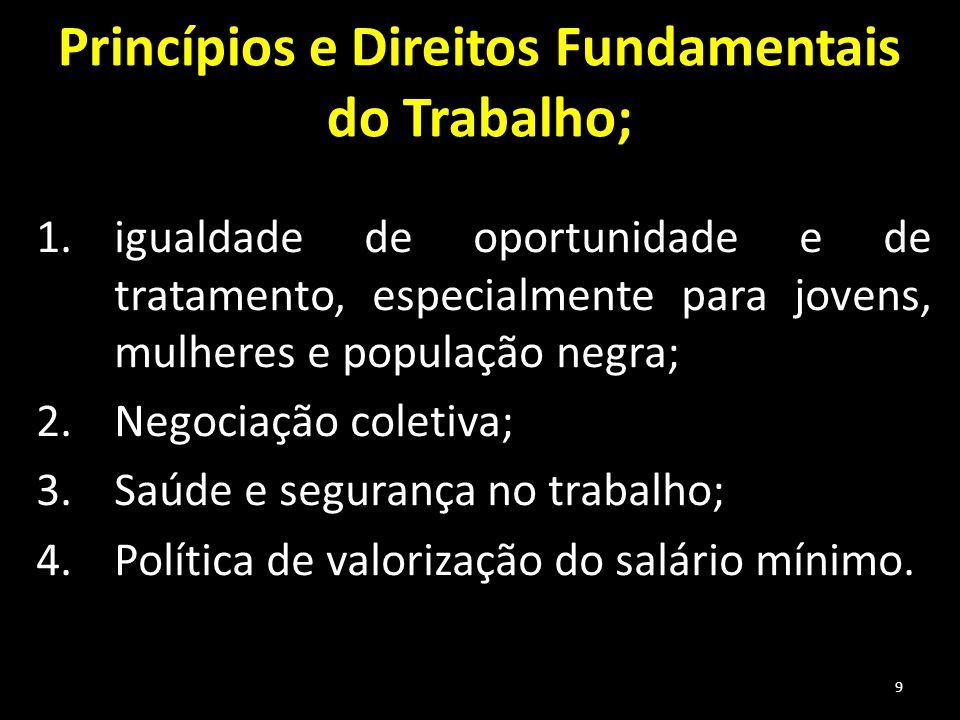 Princípios e Direitos Fundamentais do Trabalho; 1.igualdade de oportunidade e de tratamento, especialmente para jovens, mulheres e população negra; 2.