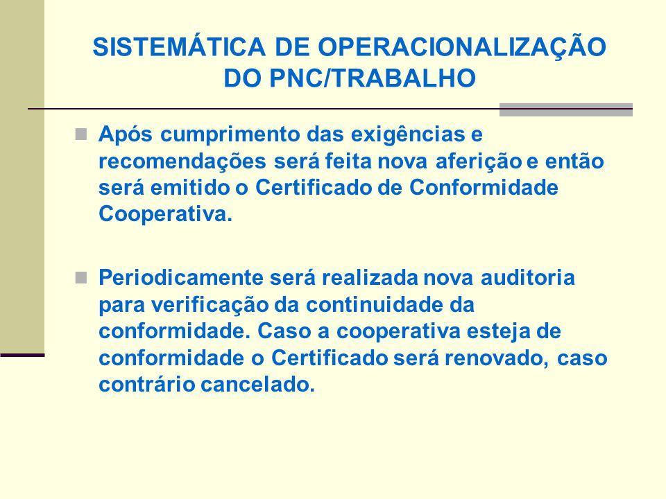 SISTEMÁTICA DE OPERACIONALIZAÇÃO DO PNC/TRABALHO Após cumprimento das exigências e recomendações será feita nova aferição e então será emitido o Certificado de Conformidade Cooperativa.