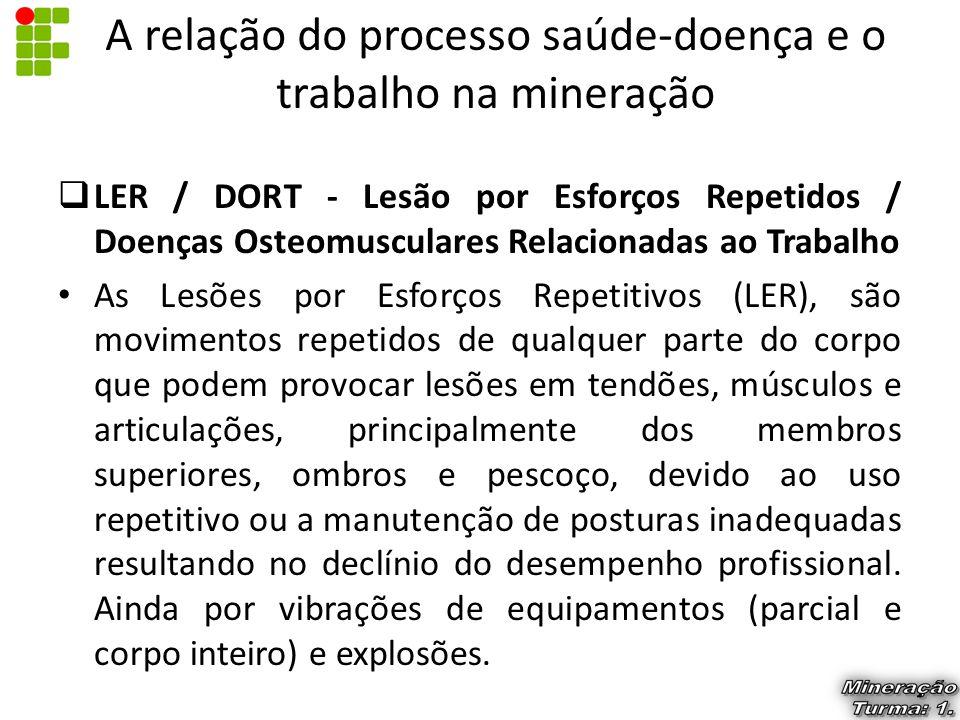  LER / DORT - Lesão por Esforços Repetidos / Doenças Osteomusculares Relacionadas ao Trabalho As Lesões por Esforços Repetitivos (LER), são movimento