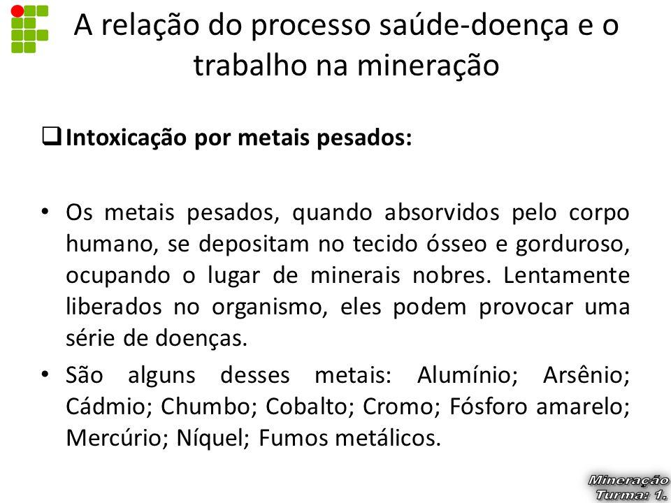  Intoxicação por metais pesados: Os metais pesados, quando absorvidos pelo corpo humano, se depositam no tecido ósseo e gorduroso, ocupando o lugar d