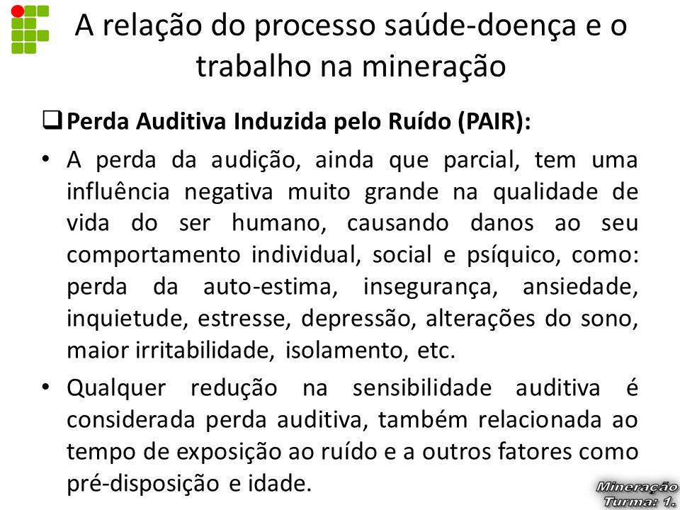  Perda Auditiva Induzida pelo Ruído (PAIR): A perda da audição, ainda que parcial, tem uma influência negativa muito grande na qualidade de vida do s
