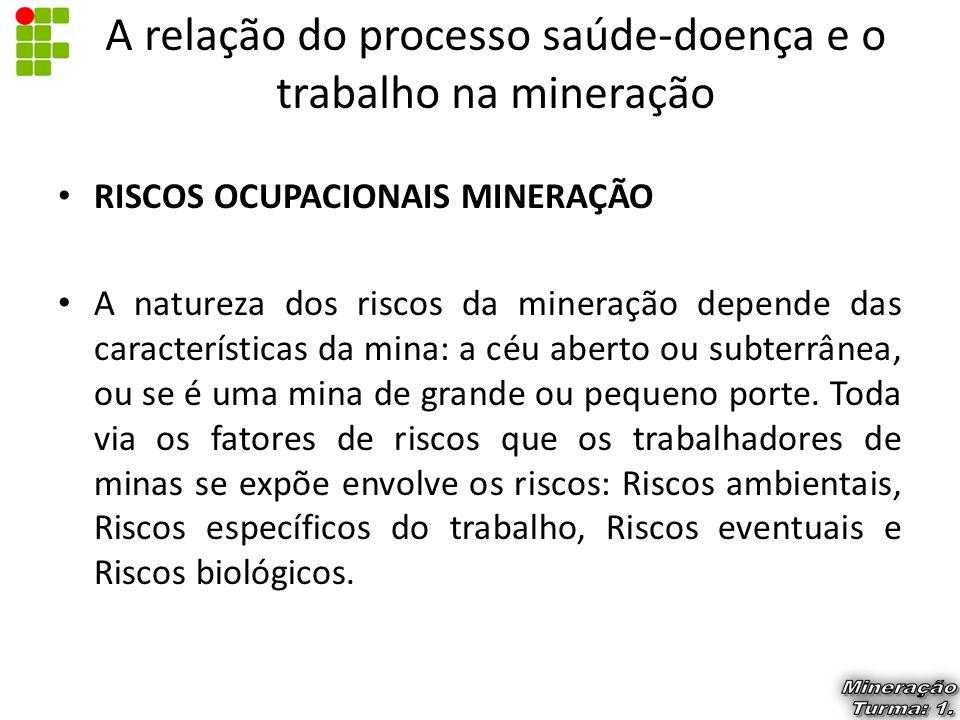 RISCOS OCUPACIONAIS MINERAÇÃO A natureza dos riscos da mineração depende das características da mina: a céu aberto ou subterrânea, ou se é uma mina de
