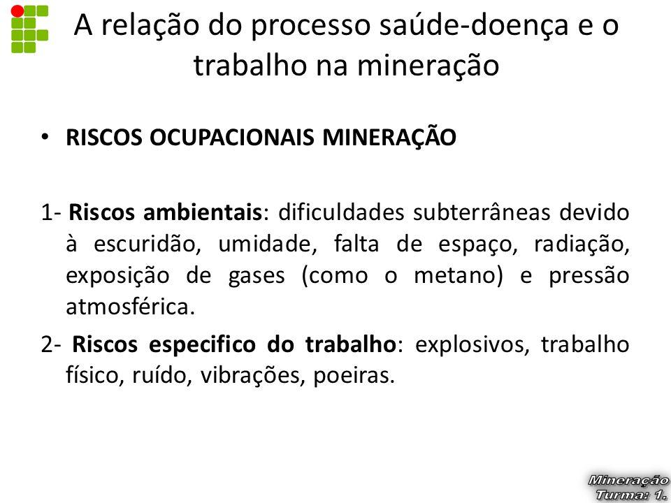 RISCOS OCUPACIONAIS MINERAÇÃO 1- Riscos ambientais: dificuldades subterrâneas devido à escuridão, umidade, falta de espaço, radiação, exposição de gas