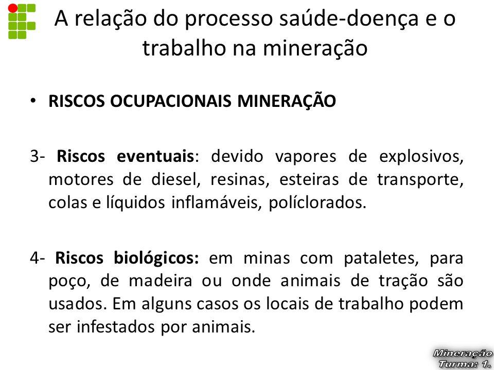 RISCOS OCUPACIONAIS MINERAÇÃO 3- Riscos eventuais: devido vapores de explosivos, motores de diesel, resinas, esteiras de transporte, colas e líquidos