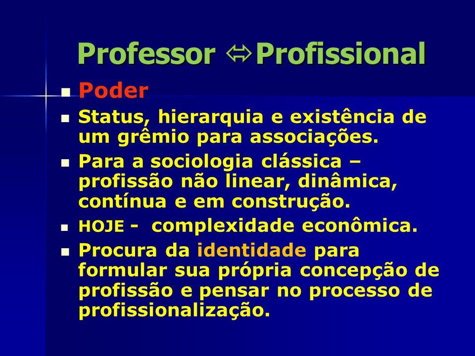Professor  Profissional Poder Status, hierarquia e existência de um grêmio para associações. Para a sociologia clássica – profissão não linear, dinâm