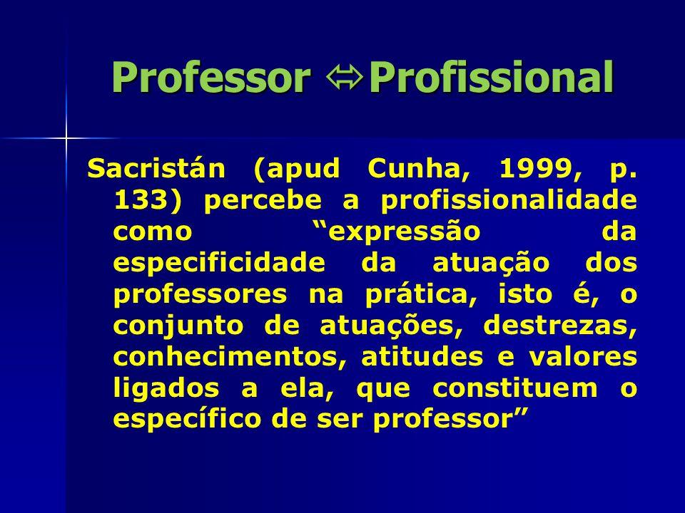 Professor  Profissional Sacristán (apud Cunha, 1999, p.