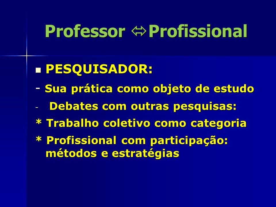 Professor  Profissional PESQUISADOR: PESQUISADOR: - Sua prática como objeto de estudo - Debates com outras pesquisas: * Trabalho coletivo como catego